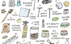 Nos sites web chouchous pour shopper eco-friendly à Hong Kong
